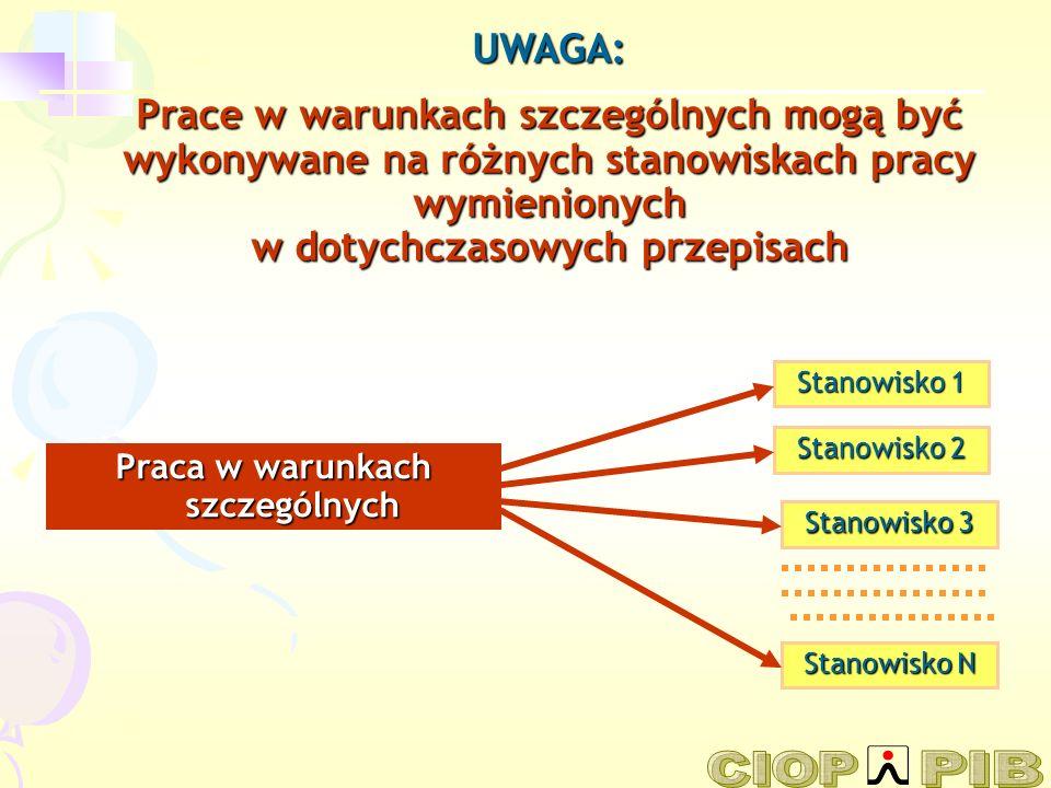 Praca w warunkach szczególnych Stanowisko 1 Stanowisko 2 Stanowisko 3 Stanowisko N UWAGA: Prace w warunkach szczególnych mogą być wykonywane na różnyc