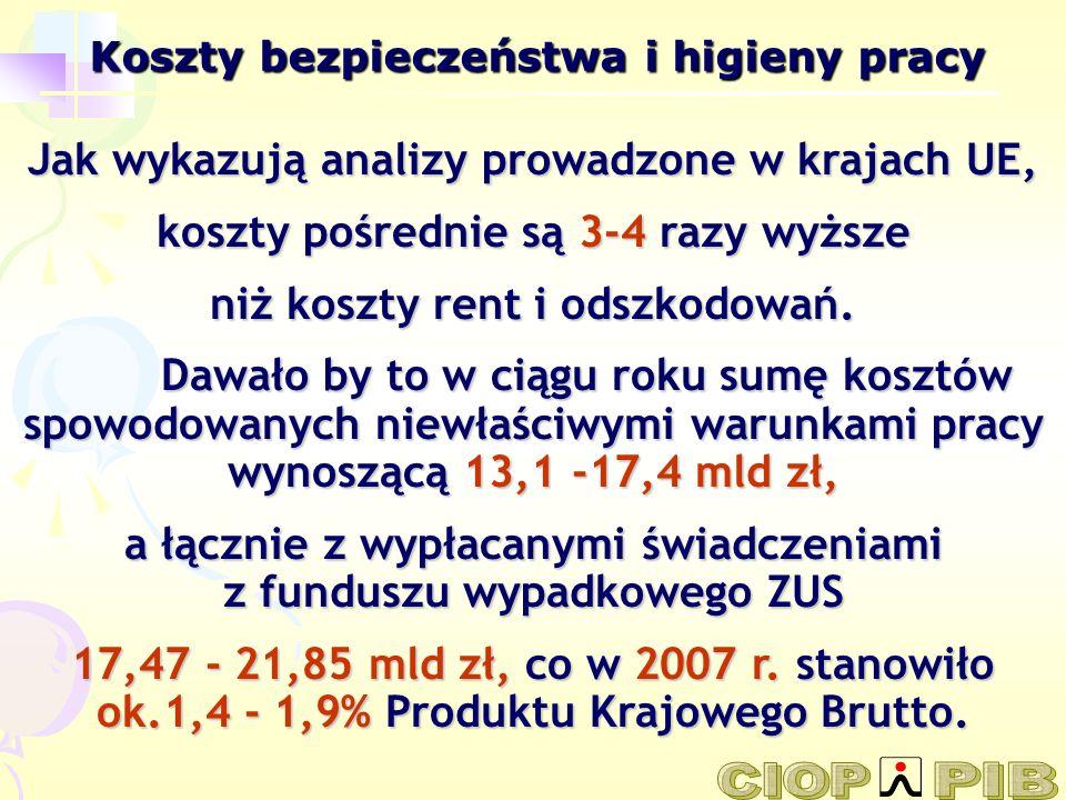 Wykaz prac w szczególnych warunkach (według projektu ustawy o emeryturach pomostowych, 2008) 1.