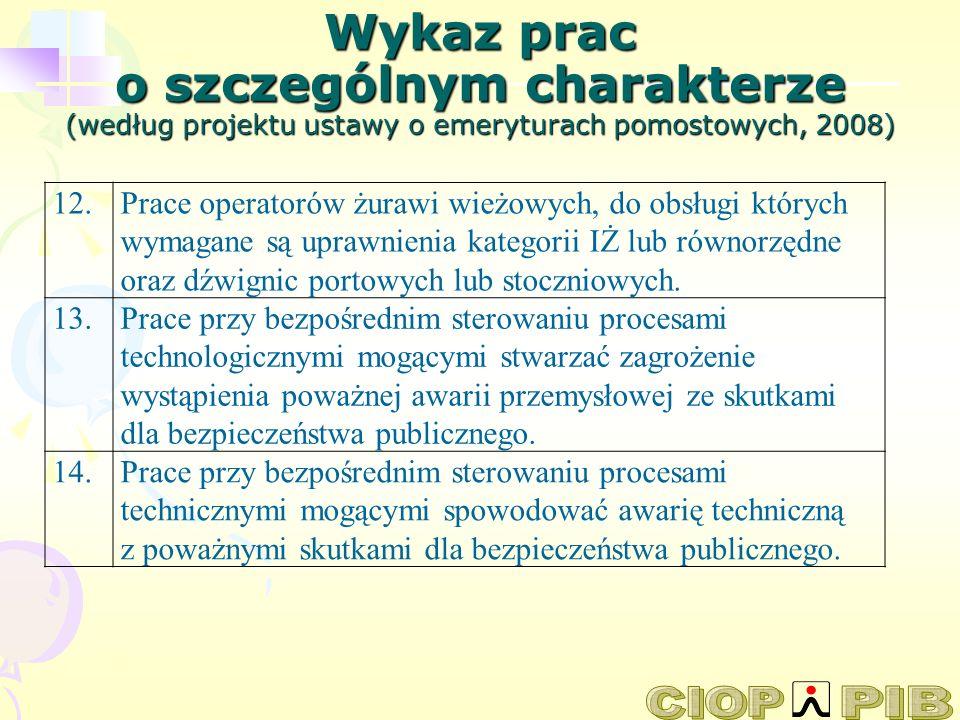 Wykaz prac o szczególnym charakterze (według projektu ustawy o emeryturach pomostowych, 2008) 12.Prace operatorów żurawi wieżowych, do obsługi których