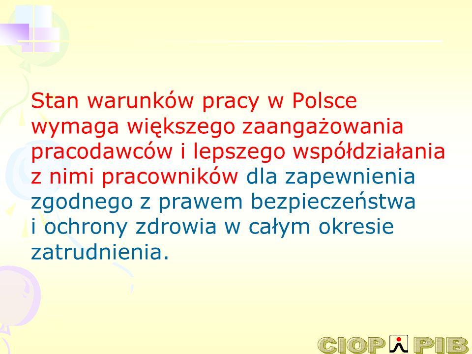 Stan warunków pracy w Polsce wymaga większego zaangażowania pracodawców i lepszego współdziałania z nimi pracowników dla zapewnienia zgodnego z prawem
