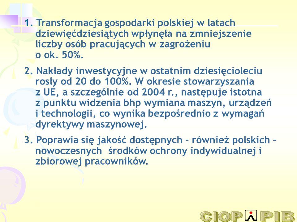 1. Transformacja gospodarki polskiej w latach dziewięćdziesiątych wpłynęła na zmniejszenie liczby osób pracujących w zagrożeniu o ok. 50%. 2. Nakłady