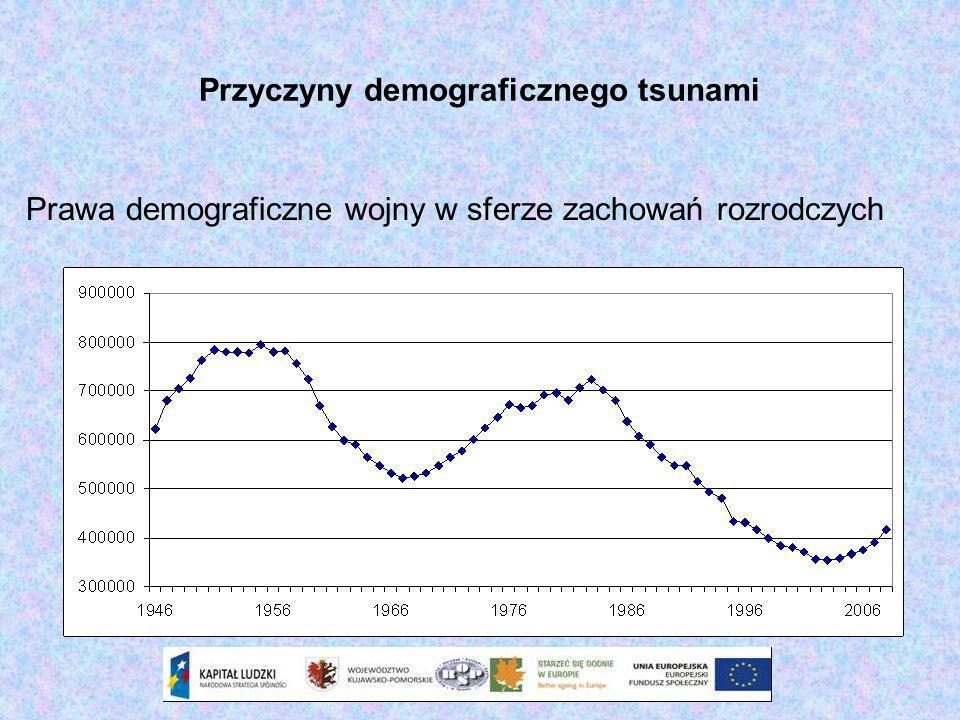 Przyczyny demograficznego tsunami Prawa demograficzne wojny w sferze zachowań rozrodczych