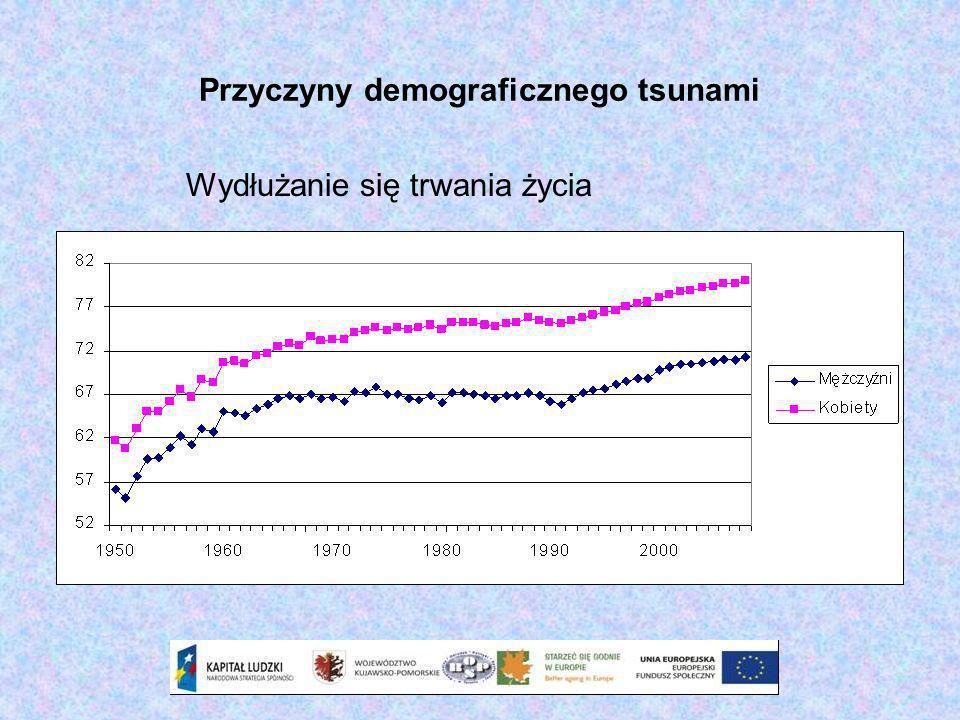 Przyczyny demograficznego tsunami Koncentrowanie się przyrostu trwania życia w starszych grupach wieku