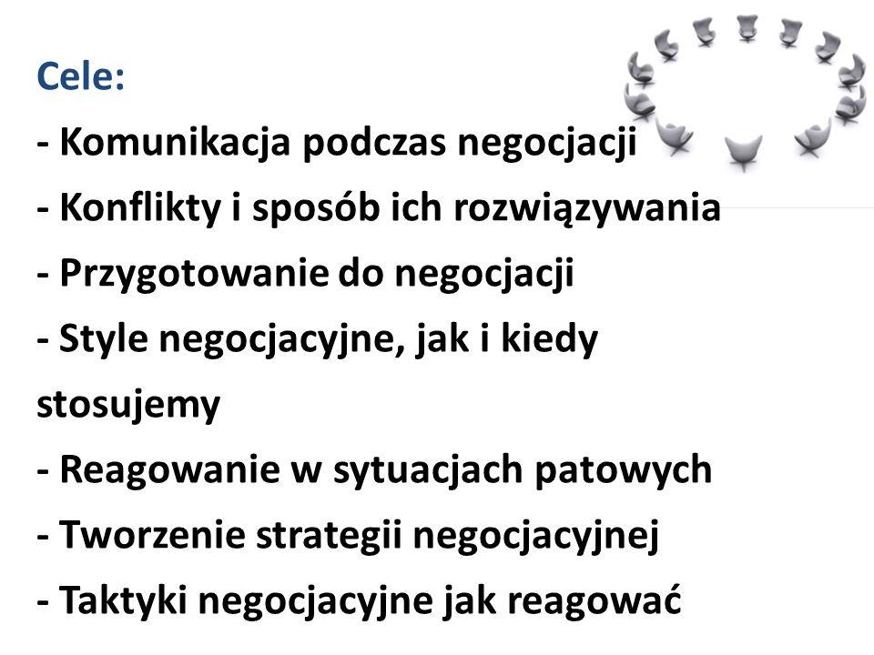 Cele: - Komunikacja podczas negocjacji - Konflikty i sposób ich rozwiązywania - Przygotowanie do negocjacji - Style negocjacyjne, jak i kiedy stosujem