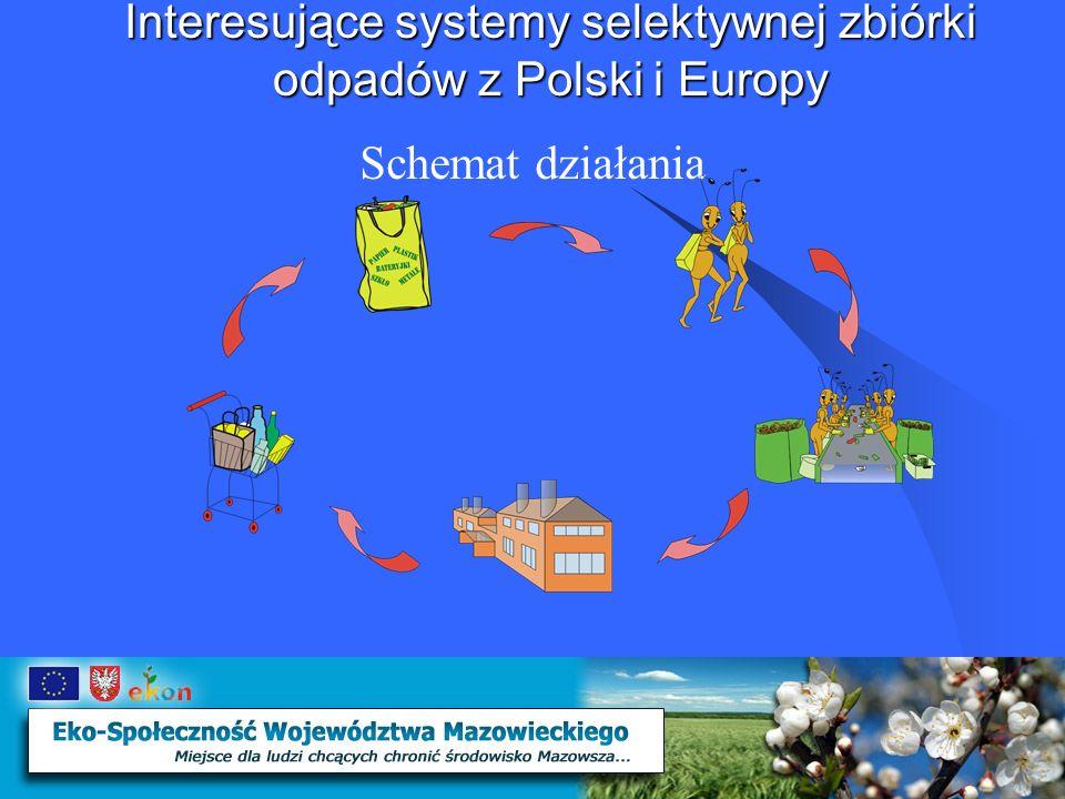 Interesujące systemy selektywnej zbiórki odpadów z Polski i Europy W latach 2004-2006 Stowarzyszenie EKON zebrało 8,604 ton odpadów opakowaniowych 430 pełnych ciężarówek