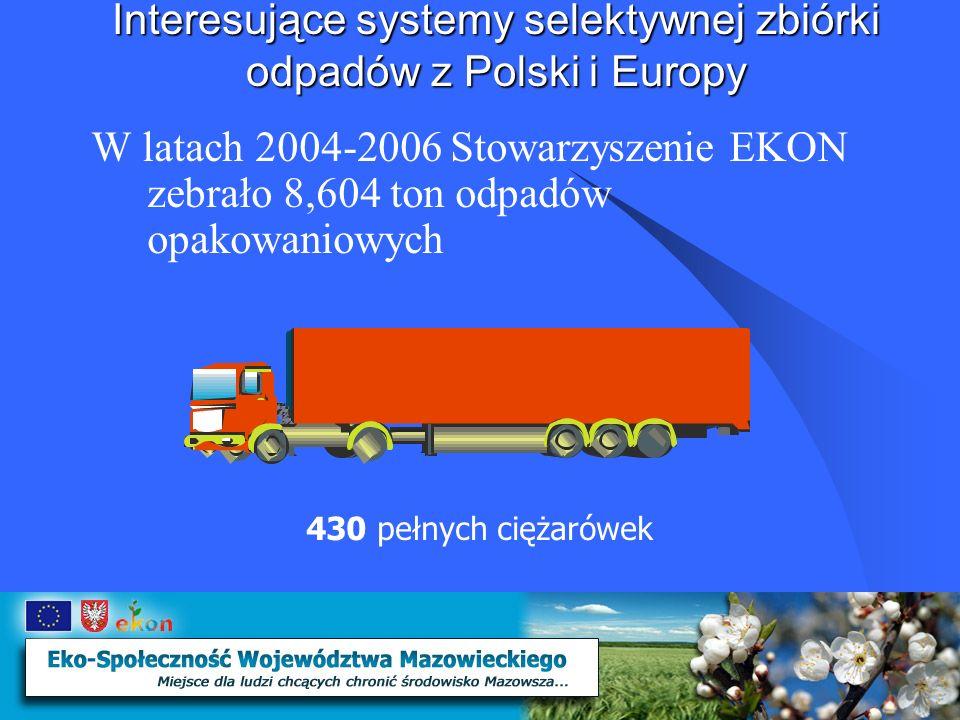 Interesujące systemy selektywnej zbiórki odpadów z Polski i Europy Jak to się robi w Europie MODEL WIEDEŃSKI