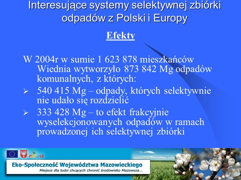 Interesujące systemy selektywnej zbiórki odpadów z Polski i Europy Efekty Oznacza to, że przeciętny mieszkaniec Wiednia wyprodukował w 2004r około 538 kg odpadów komunalnych, z czego 205 kg każdy mieszkaniec zawrócił do ponownego wykorzystania