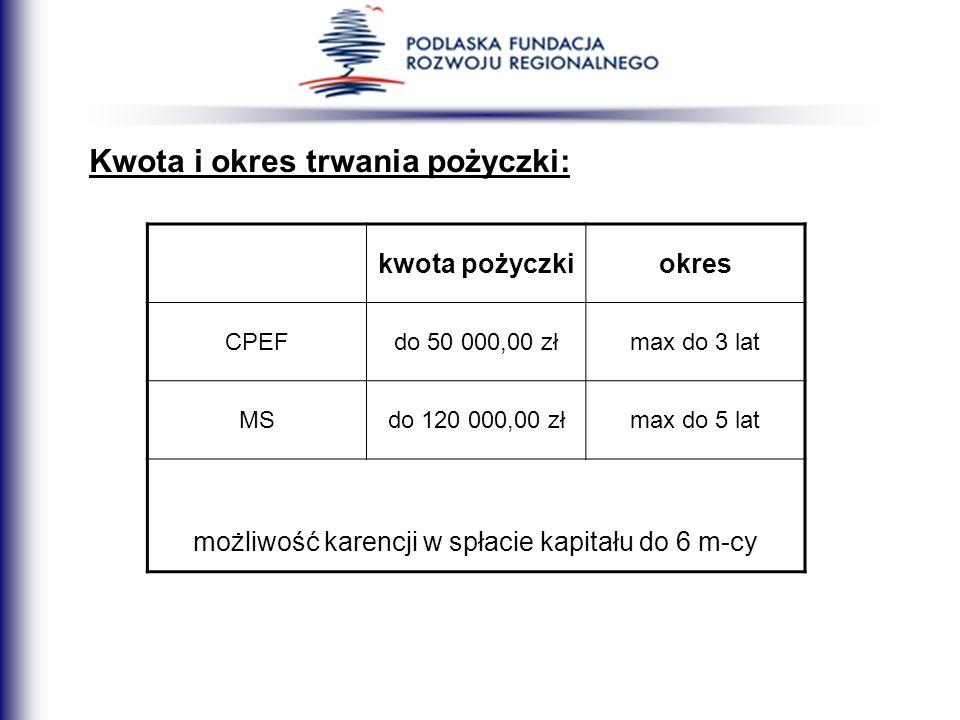 Kwota i okres trwania pożyczki: kwota pożyczkiokres CPEFdo 50 000,00 złmax do 3 lat MSdo 120 000,00 złmax do 5 lat możliwość karencji w spłacie kapita
