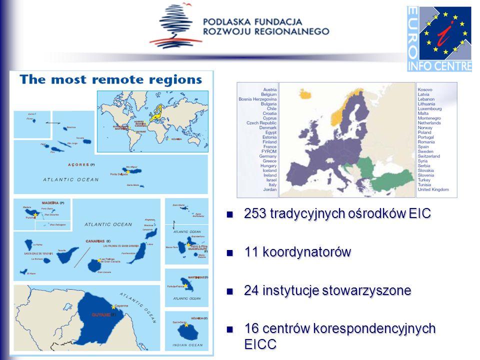Sieć EIC 253 tradycyjnych ośrodków EIC 253 tradycyjnych ośrodków EIC 11 koordynatorów 11 koordynatorów 24 instytucje stowarzyszone 24 instytucje stowa