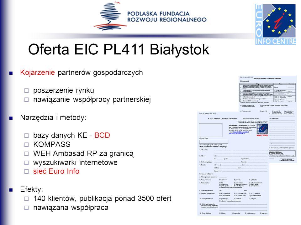 Kojarzenie partnerów gospodarczych poszerzenie rynku nawiązanie współpracy partnerskiej Narzędzia i metody: bazy danych KE - BCD KOMPASS WEH Ambasad R
