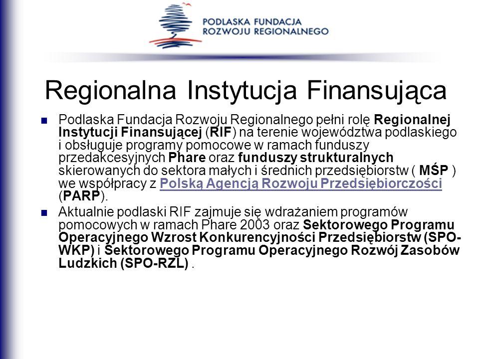 Regionalna Instytucja Finansująca Podlaska Fundacja Rozwoju Regionalnego pełni rolę Regionalnej Instytucji Finansującej (RIF) na terenie województwa p