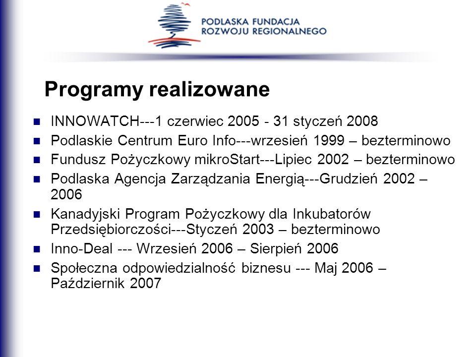 Programy realizowane INNOWATCH---1 czerwiec 2005 - 31 styczeń 2008 Podlaskie Centrum Euro Info---wrzesień 1999 – bezterminowo Fundusz Pożyczkowy mikro