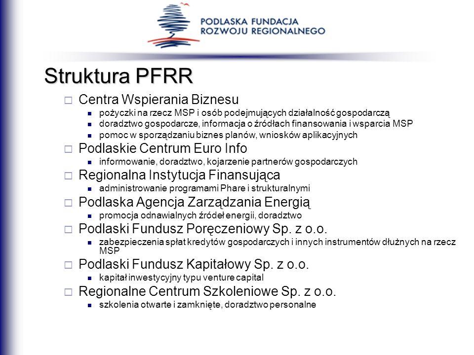 Struktura PFRR Centra Wspierania Biznesu pożyczki na rzecz MSP i osób podejmujących działalność gospodarczą doradztwo gospodarcze, informacja o źródła