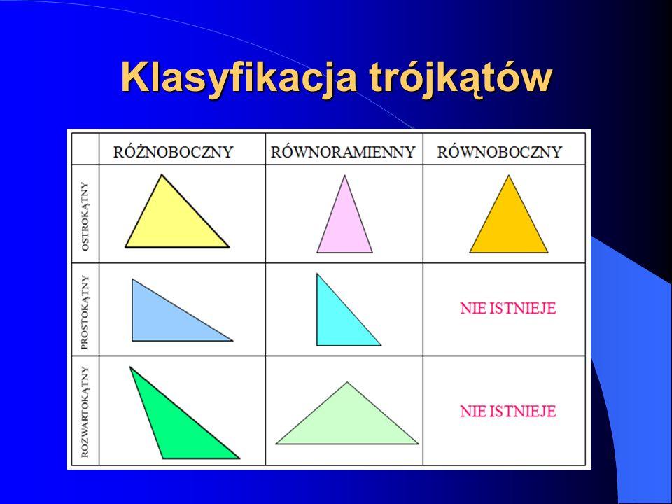 Podstawowe informacje o trójkątach Suma miar kątów trójkąta wynosi 180 stopni; Każdy bok trójkąta ma długość mniejszą od sumy długości dwóch pozostałych boków; a < b + c b < a + c c < a + b