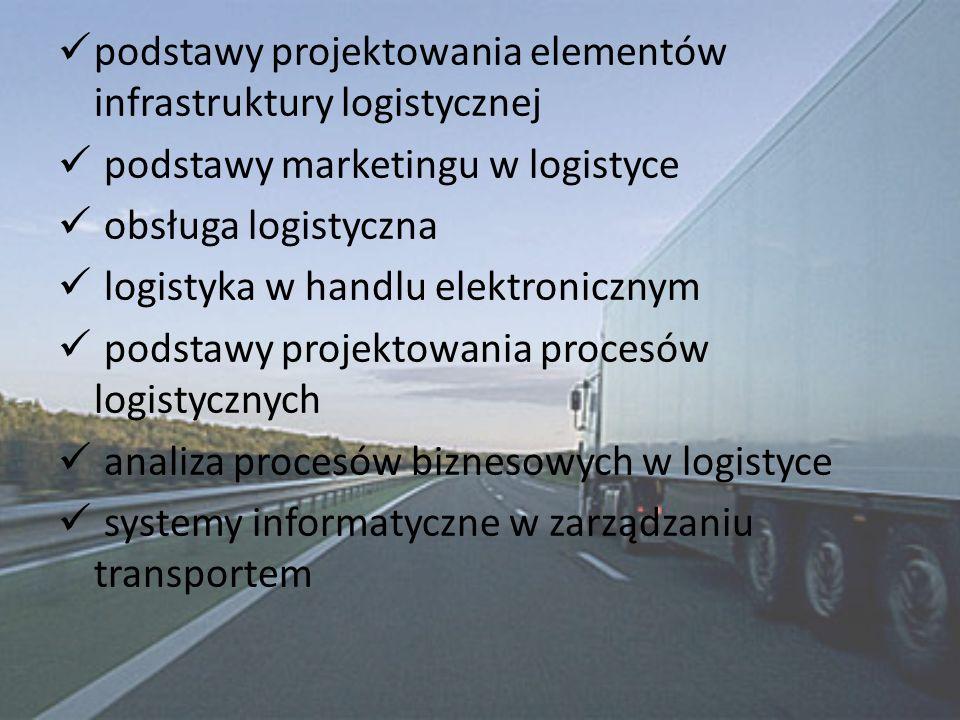 podstawy projektowania elementów infrastruktury logistycznej podstawy marketingu w logistyce obsługa logistyczna logistyka w handlu elektronicznym podstawy projektowania procesów logistycznych analiza procesów biznesowych w logistyce systemy informatyczne w zarządzaniu transportem