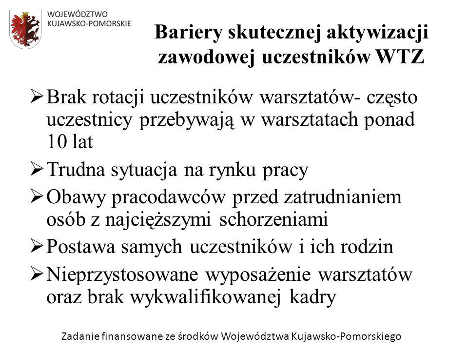 Zadanie finansowane ze środków Województwa Kujawsko-Pomorskiego Brak rotacji uczestników warsztatów- często uczestnicy przebywają w warsztatach ponad 10 lat Trudna sytuacja na rynku pracy Obawy pracodawców przed zatrudnianiem osób z najcięższymi schorzeniami Postawa samych uczestników i ich rodzin Nieprzystosowane wyposażenie warsztatów oraz brak wykwalifikowanej kadry Bariery skutecznej aktywizacji zawodowej uczestników WTZ