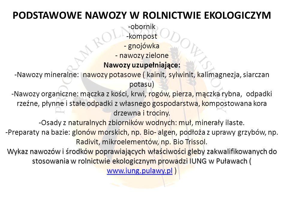 PODSTAWOWE NAWOZY W ROLNICTWIE EKOLOGICZYM -obornik -kompost - gnojówka - nawozy zielone Nawozy uzupełniające: -Nawozy mineralne: nawozy potasowe ( kainit, sylwinit, kalimagnezja, siarczan potasu) -Nawozy organiczne: mączka z kości, krwi, rogów, pierza, mączka rybna, odpadki rzeźne, płynne i stałe odpadki z własnego gospodarstwa, kompostowana kora drzewna i trociny.