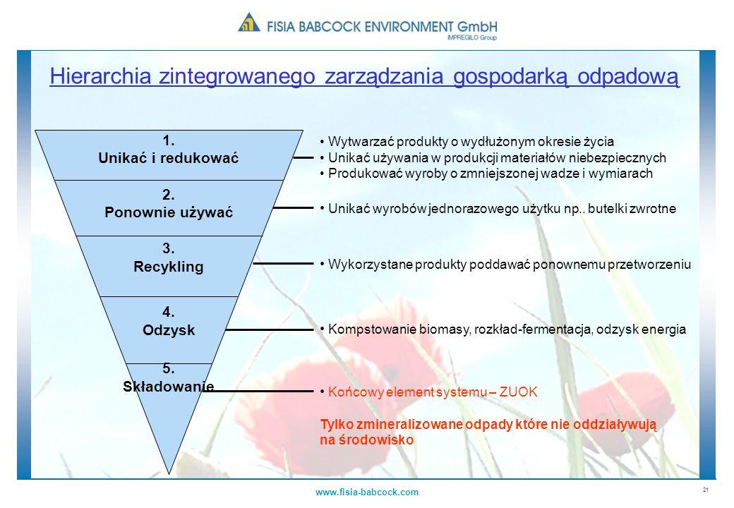 21 www.fisia-babcock.com Wytwarzać produkty o wydłużonym okresie życia Unikać używania w produkcji materiałów niebezpiecznych Produkować wyroby o zmni
