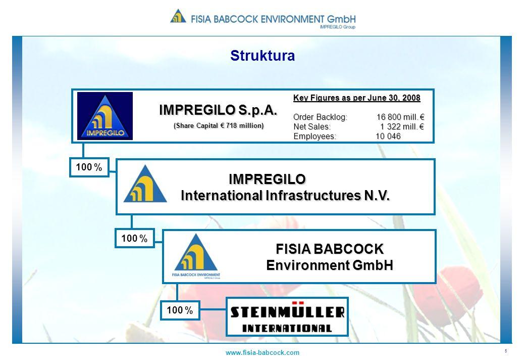 5 www.fisia-babcock.com IMPREGILO S.p.A. IMPREGILO S.p.A. (Share Capital 718 million) (Share Capital 718 million) FISIA BABCOCK Environment GmbH IMPRE