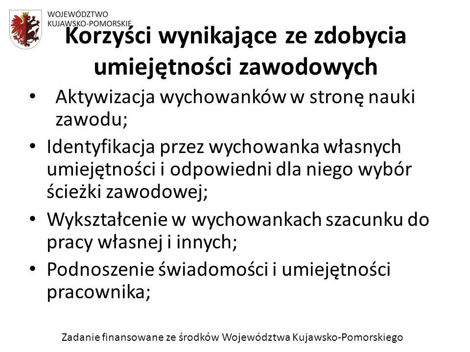Zadanie finansowane ze środków Województwa Kujawsko-Pomorskiego Aktywizacja wychowanków w stronę nauki zawodu; Identyfikacja przez wychowanka własnych