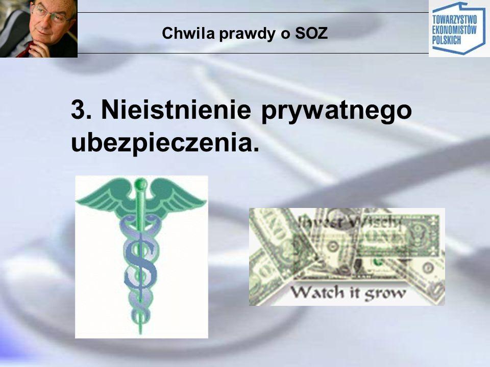 Chwila prawdy o SOZ 3. Nieistnienie prywatnego ubezpieczenia.