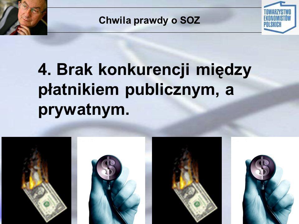 Chwila prawdy o SOZ 4. Brak konkurencji między płatnikiem publicznym, a prywatnym.