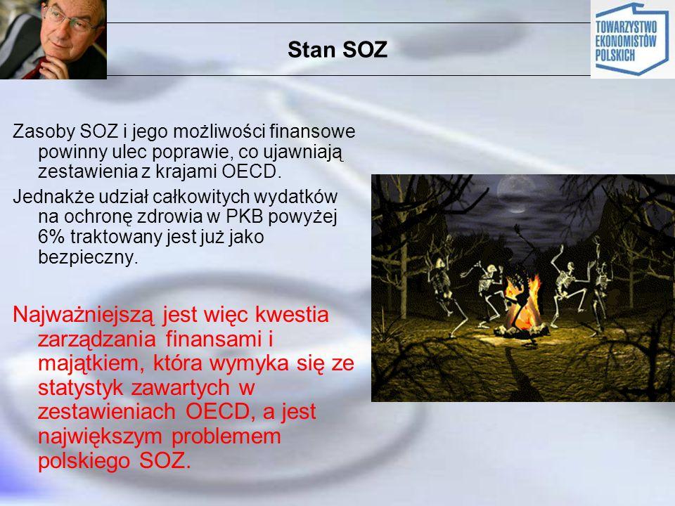 Chwila prawdy o SOZ 2.