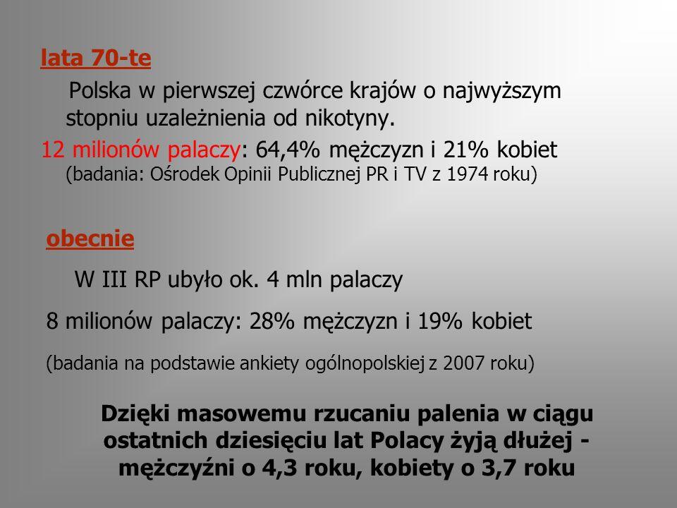 lata 70-te Polska w pierwszej czwórce krajów o najwyższym stopniu uzależnienia od nikotyny.