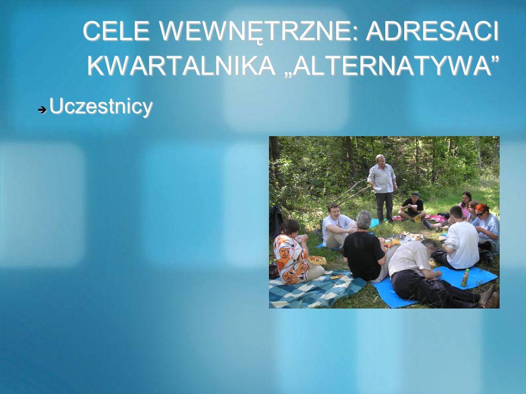CELE WEWNĘTRZNE: ADRESACI KWARTALNIKA ALTERNATYWA CELE WEWNĘTRZNE: ADRESACI KWARTALNIKA ALTERNATYWA Uczestnicy Uczestnicy