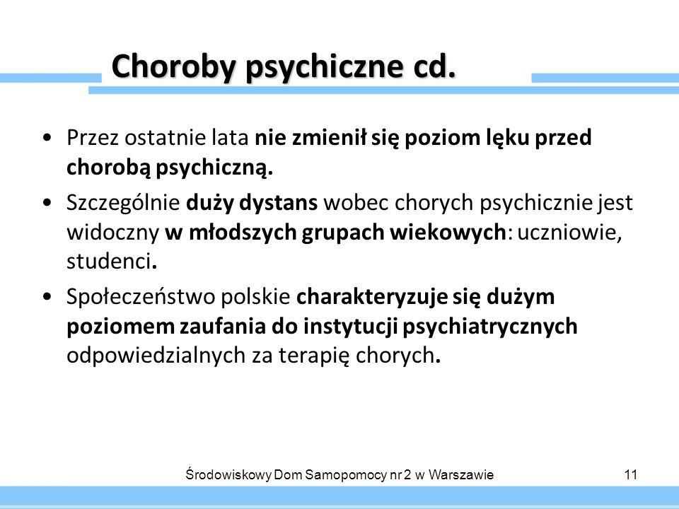 Choroby psychiczne cd. Przez ostatnie lata nie zmienił się poziom lęku przed chorobą psychiczną. Szczególnie duży dystans wobec chorych psychicznie je
