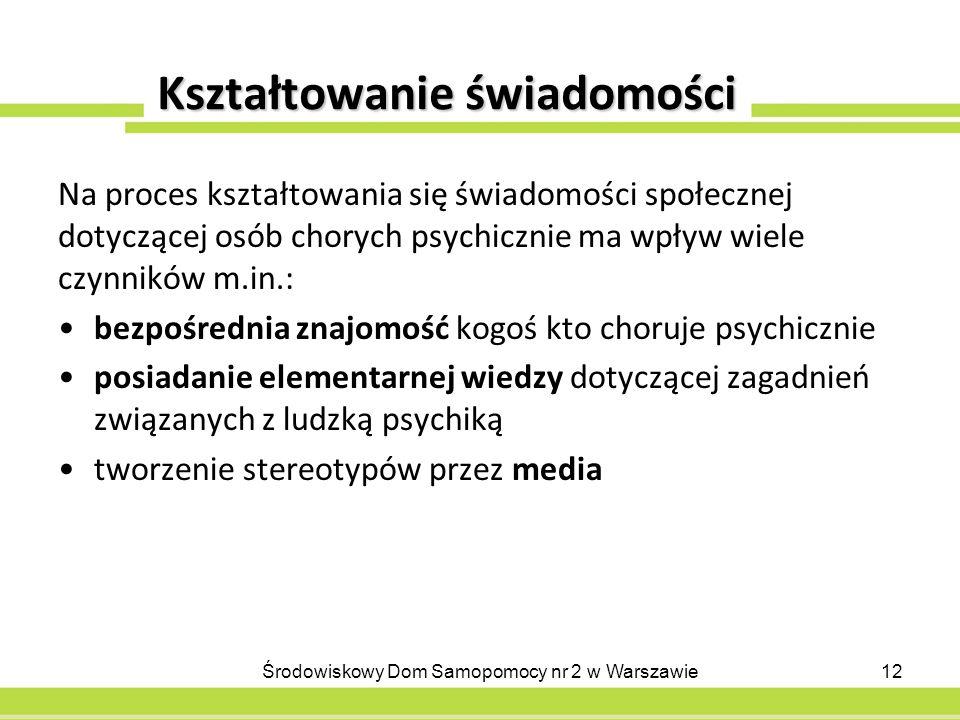 Kształtowanie świadomości Na proces kształtowania się świadomości społecznej dotyczącej osób chorych psychicznie ma wpływ wiele czynników m.in.: bezpośrednia znajomość kogoś kto choruje psychicznie posiadanie elementarnej wiedzy dotyczącej zagadnień związanych z ludzką psychiką tworzenie stereotypów przez media 12Środowiskowy Dom Samopomocy nr 2 w Warszawie