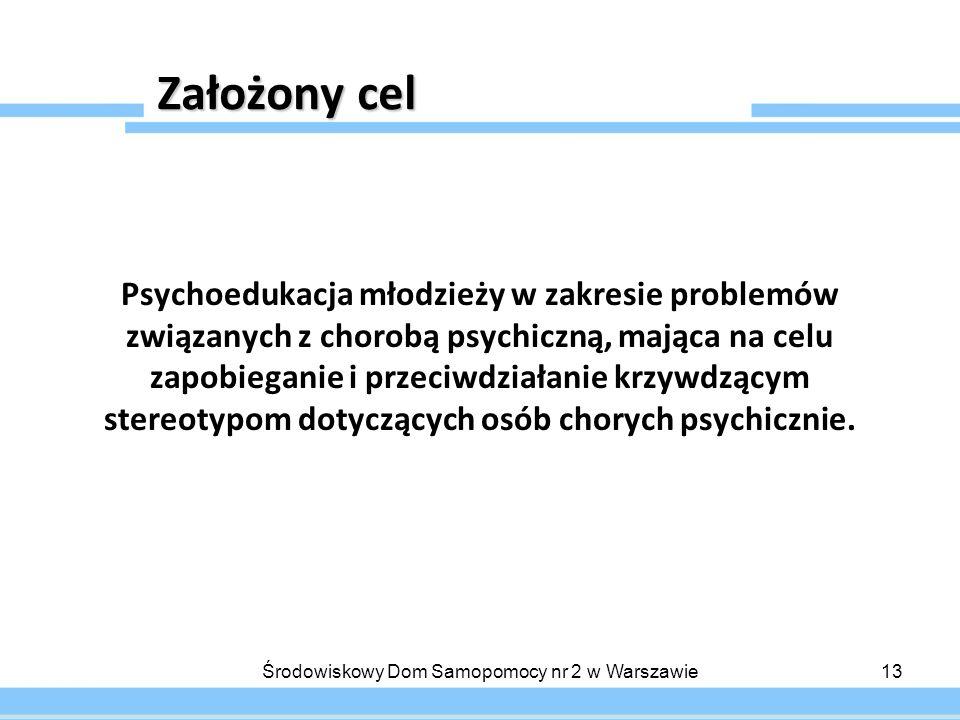Założony cel Psychoedukacja młodzieży w zakresie problemów związanych z chorobą psychiczną, mająca na celu zapobieganie i przeciwdziałanie krzywdzącym