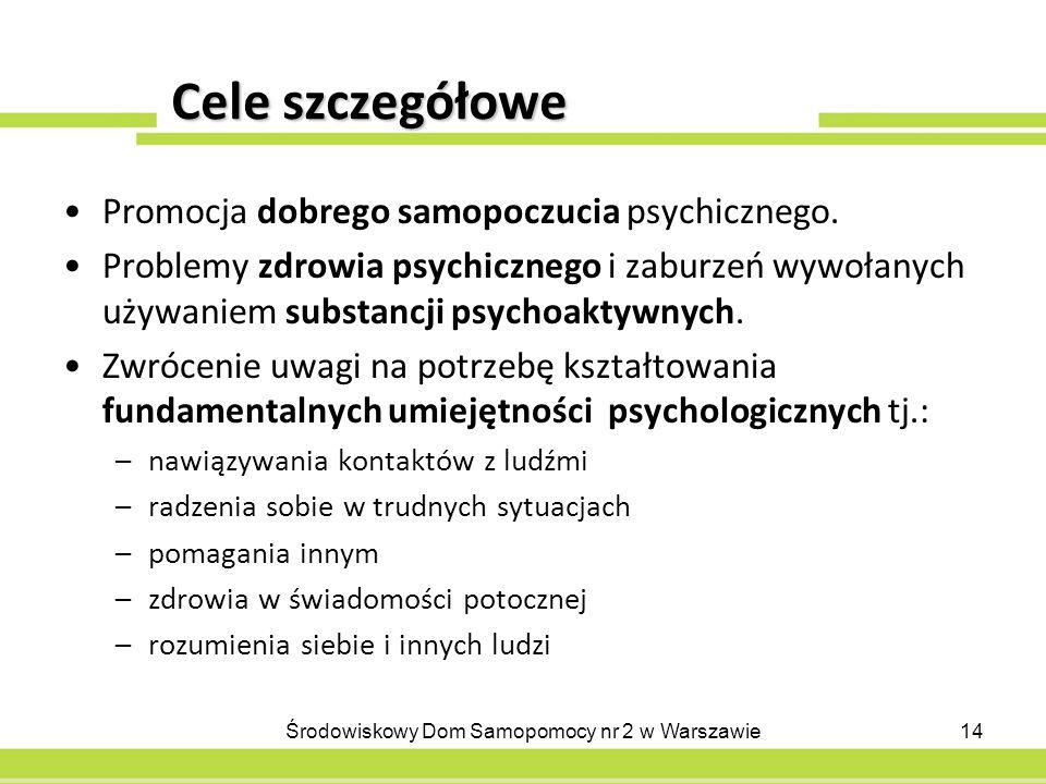Cele szczegółowe Promocja dobrego samopoczucia psychicznego. Problemy zdrowia psychicznego i zaburzeń wywołanych używaniem substancji psychoaktywnych.