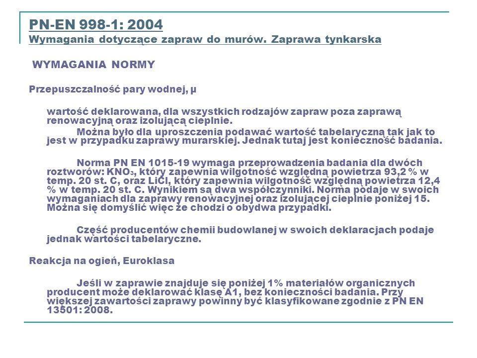PN-EN 998-1: 2004 Wymagania dotyczące zapraw do murów. Zaprawa tynkarska WYMAGANIA NORMY Wymagania dotyczące zapraw do murów. Zaprawa t Przepuszczalno