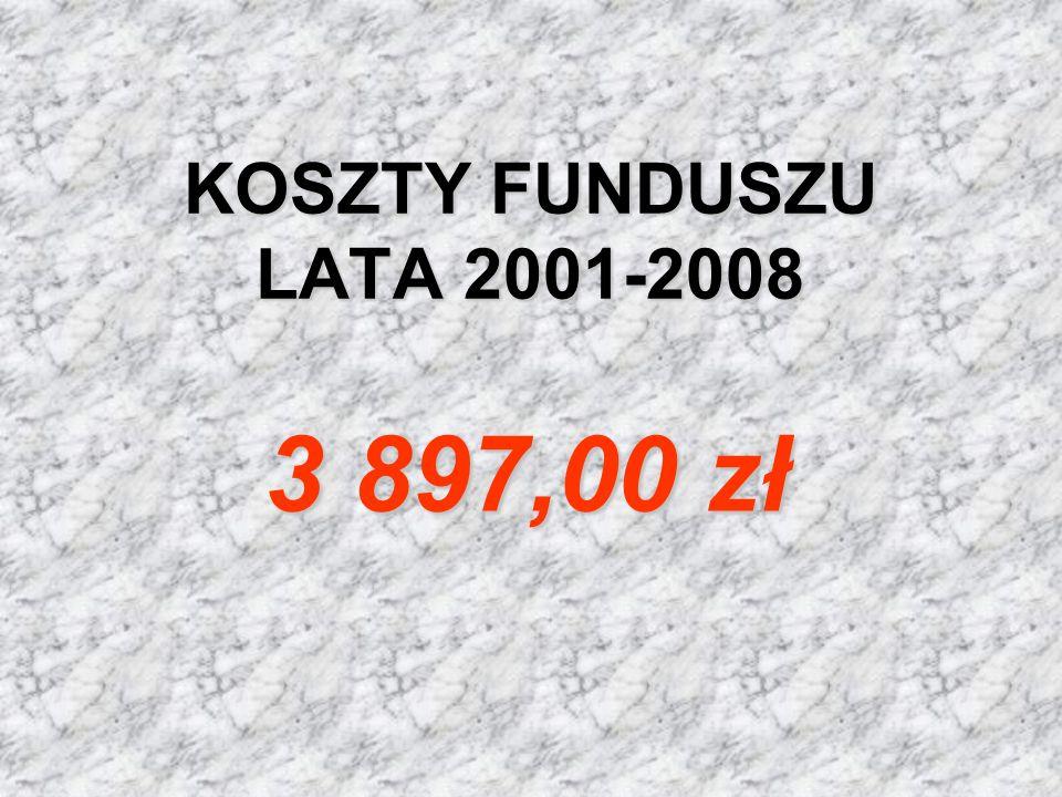 KOSZTY FUNDUSZU LATA 2001-2008 3 897,00 zł