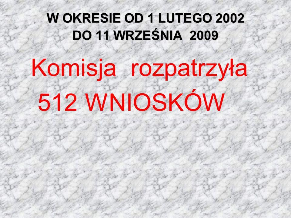 W OKRESIE OD 1 LUTEGO 2002 DO 11 WRZEŚNIA 2009 Komisja rozpatrzyła 512 WNIOSKÓW
