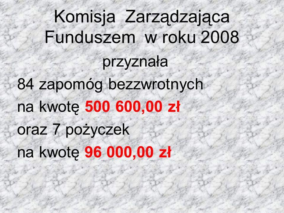 Komisja Zarządzająca Funduszem w roku 2008 przyznała 84 zapomóg bezzwrotnych na kwotę 500 600,00 zł oraz 7 pożyczek na kwotę 96 000,00 zł