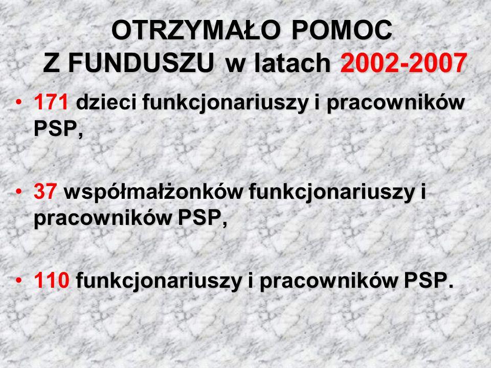 OTRZYMAŁO POMOC Z FUNDUSZU w latach 2002-2007 funkcjonariuszy i pracowników PSP,171 dzieci funkcjonariuszy i pracowników PSP, funkcjonariuszy i pracow