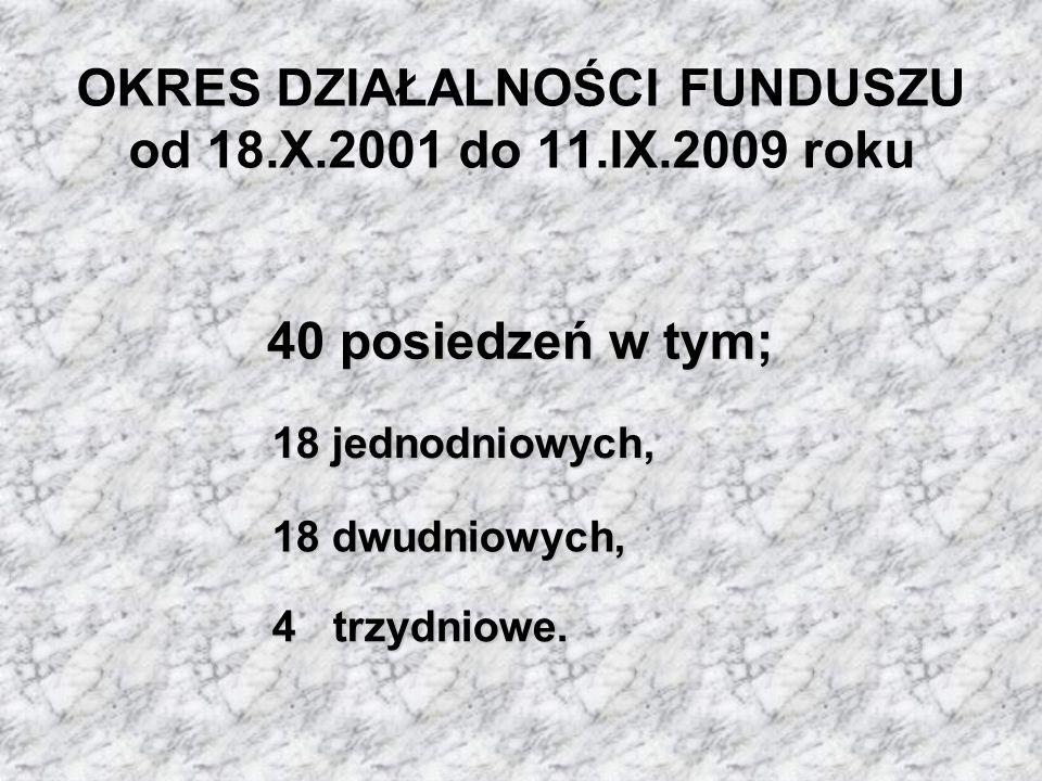 OKRES DZIAŁALNOŚCI FUNDUSZU od 18.X.2001 do 11.IX.2009 roku 40 posiedzeń w tym; 18 jednodniowych, 18 dwudniowych, 4 trzydniowe.