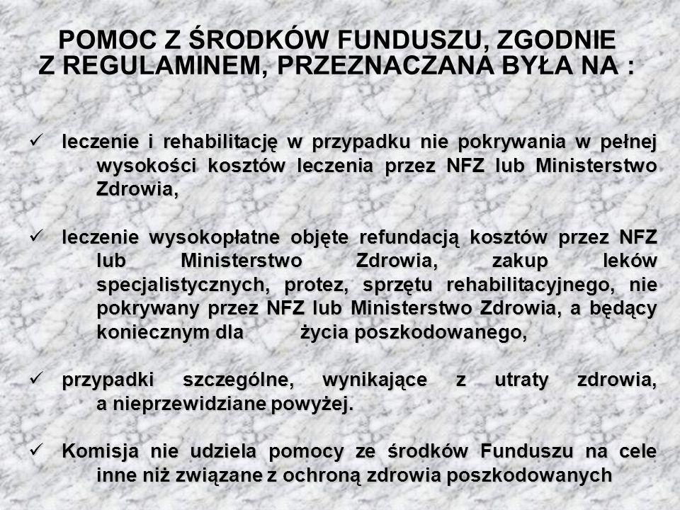 Komisja Zarządzająca Funduszem w roku 2009 przyznała i wypłaciła do 11 września 2009 57 zapomóg bezzwrotnych na kwotę 400 400,00 zł oraz 7 pożyczek na kwotę 82 000,00 zł