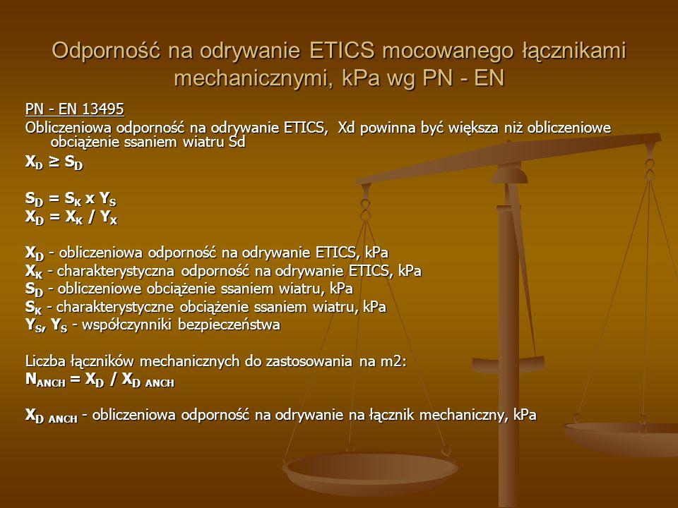Odporność na odrywanie ETICS mocowanego łącznikami mechanicznymi, kPa wg PN - EN PN - EN 13495 Obliczeniowa odporność na odrywanie ETICS, Xd powinna b