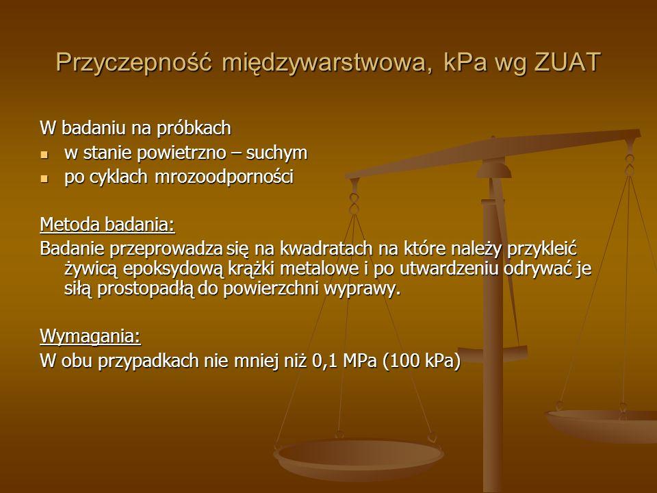 Przyczepność międzywarstwowa, kPa wg ZUAT W badaniu na próbkach w stanie powietrzno – suchym w stanie powietrzno – suchym po cyklach mrozoodporności p