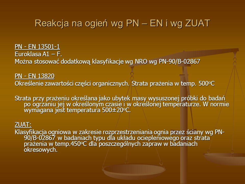 Reakcja na ogień wg PN – EN i wg ZUAT PN - EN 13501-1 Euroklasa A1 – F. Można stosować dodatkową klasyfikacje wg NRO wg PN-90/B-02867 PN - EN 13820 Ok