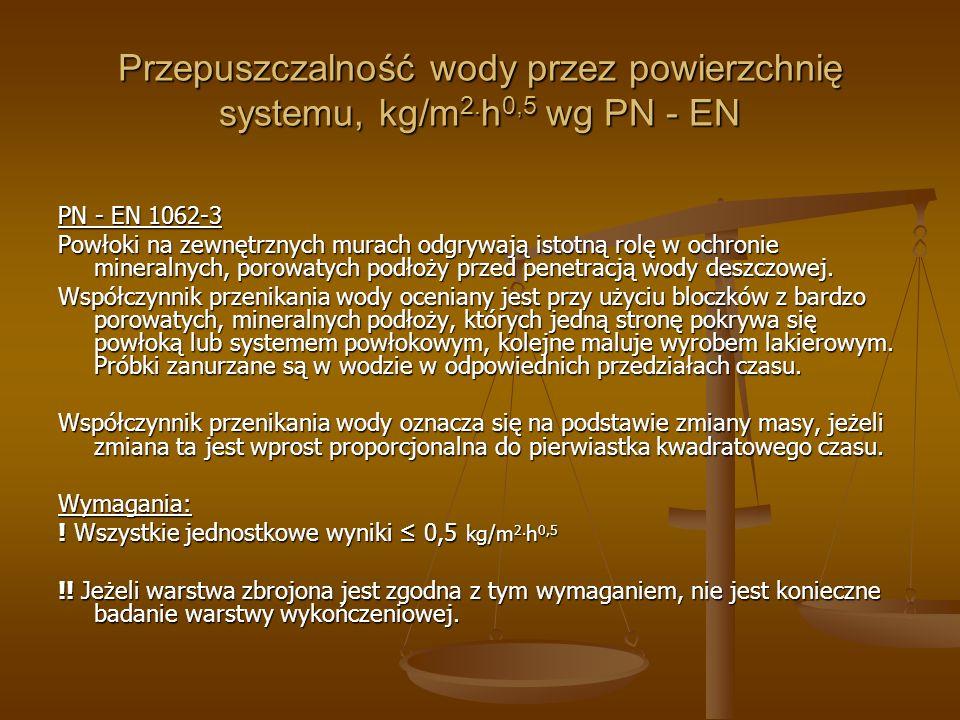 Przepuszczalność wody przez powierzchnię systemu, kg/m 2. h 0,5 wg PN - EN PN - EN 1062-3 Powłoki na zewnętrznych murach odgrywają istotną rolę w ochr