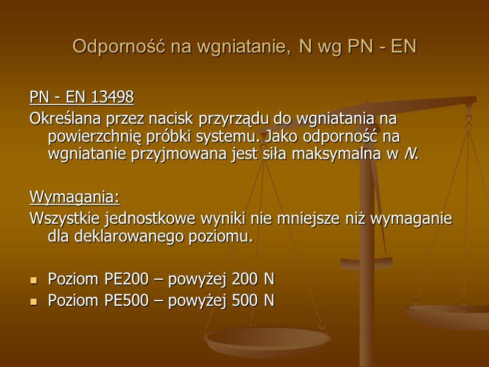 Odporność na wgniatanie, N wg PN - EN PN - EN 13498 Określana przez nacisk przyrządu do wgniatania na powierzchnię próbki systemu. Jako odporność na w