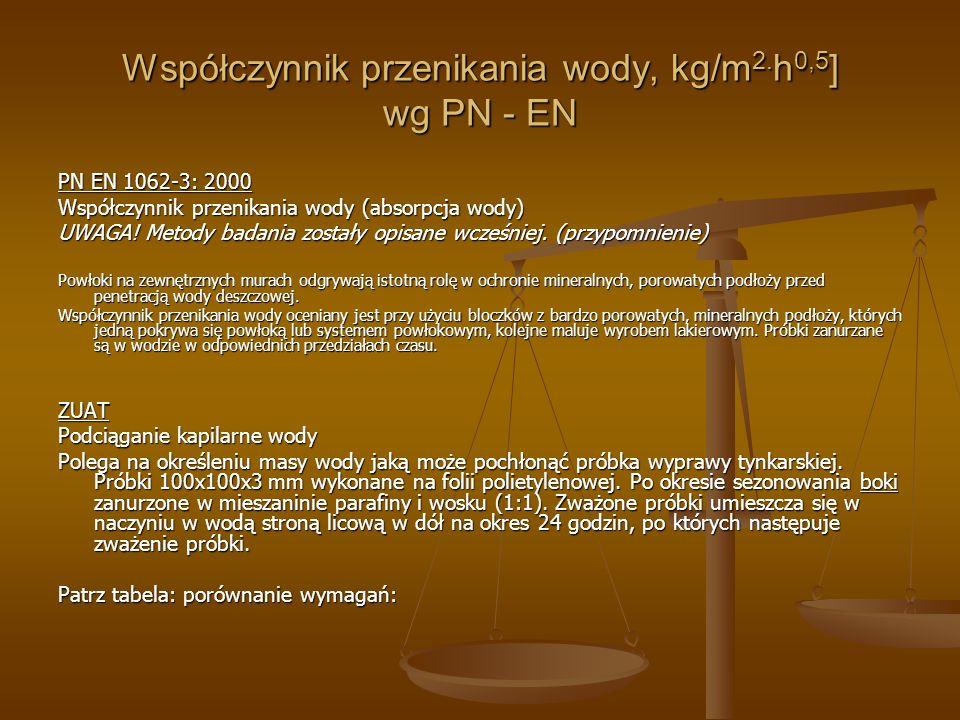 Współczynnik przenikania wody, kg/m 2. h 0,5 ] wg PN - EN PN EN 1062-3: 2000 Współczynnik przenikania wody (absorpcja wody) UWAGA! Metody badania zost