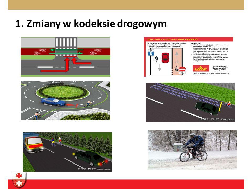 1. Zmiany w kodeksie drogowym