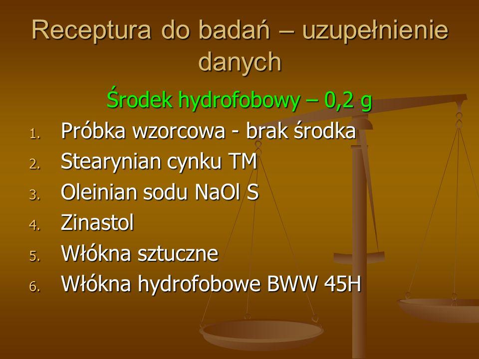 Receptura do badań – uzupełnienie danych Środek hydrofobowy – 0,2 g 1. Próbka wzorcowa - brak środka 2. Stearynian cynku TM 3. Oleinian sodu NaOl S 4.