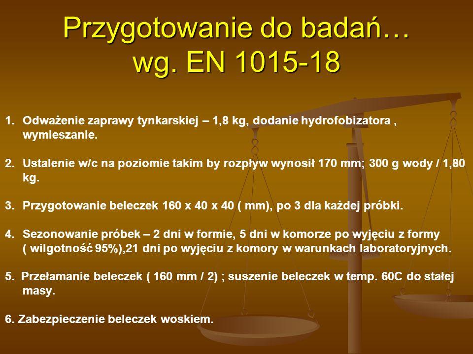 Przygotowanie do badań… wg. EN 1015-18 1.Odważenie zaprawy tynkarskiej – 1,8 kg, dodanie hydrofobizatora, wymieszanie. 2.Ustalenie w/c na poziomie tak