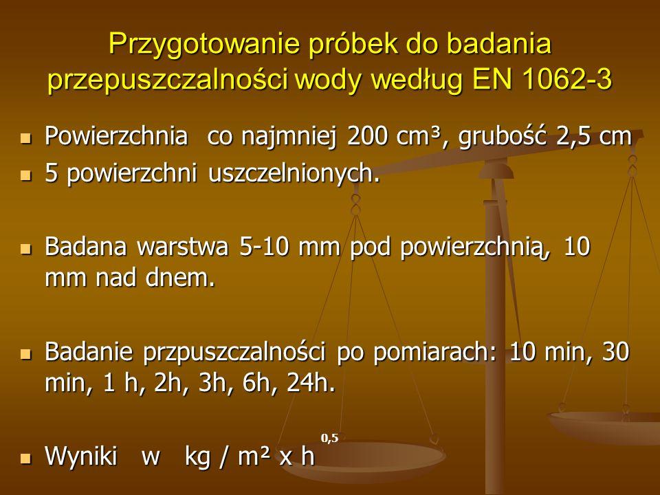 Przygotowanie próbek do badania przepuszczalności wody według EN 1062-3 Powierzchnia co najmniej 200 cm³, grubość 2,5 cm Powierzchnia co najmniej 200